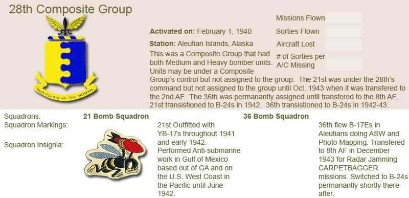 28th Composite Bomb Group and Unit Insignias