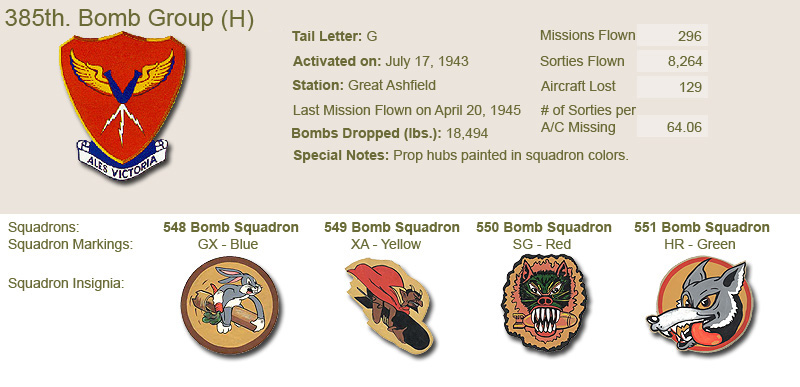 385th Bomb Group and Unit Insignias