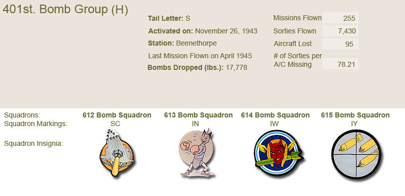 401st Bomb Group and Unit Insignias