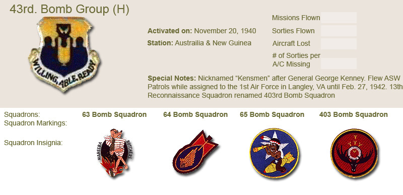 43rd Bomb Group and Unit Insignias