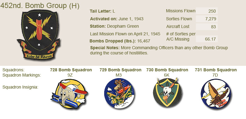 452nd Bomb Group and Unit Insignias