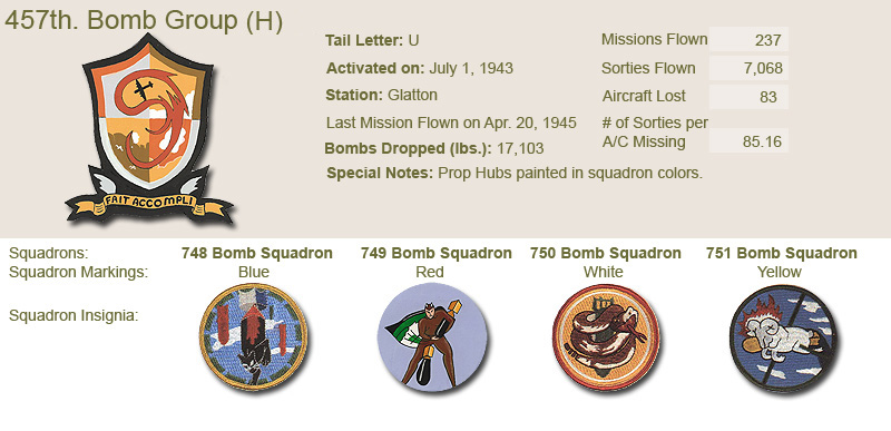 457th Bomb Group and Unit Insignias