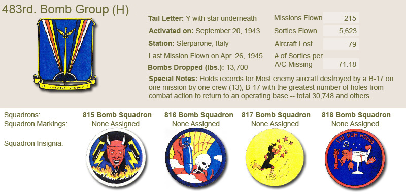 483rd Bomb Group and Unit Insignias