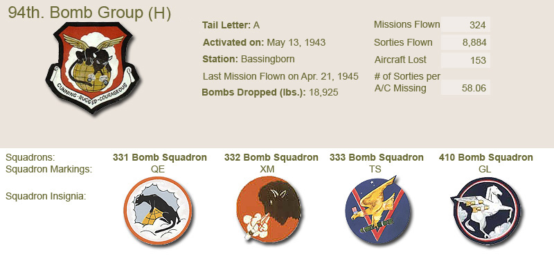 94th Bomb Group and Unit Insignias