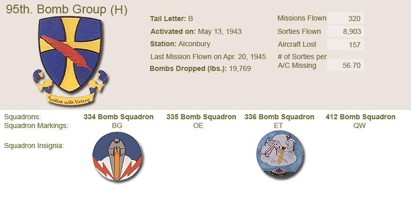 95th Bomb Group and Unit Insignias