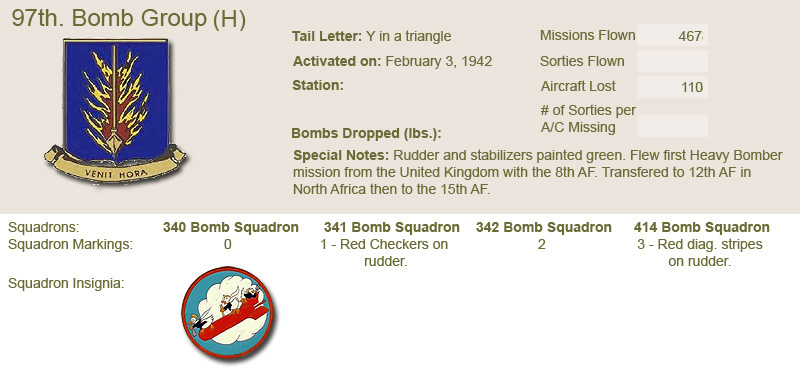 97th Bomb Group and Unit Insignias
